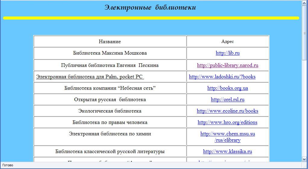 Ремонт планшетов в Москве  цены и адреса Все сервисные